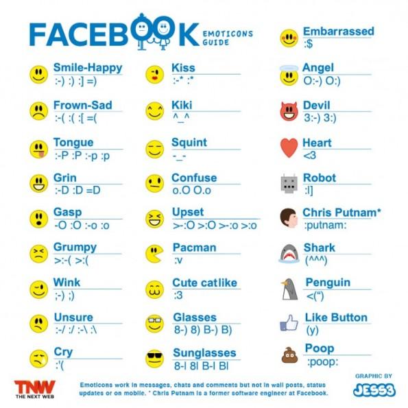Caritas para Facebook y como hacerlas - Imagui