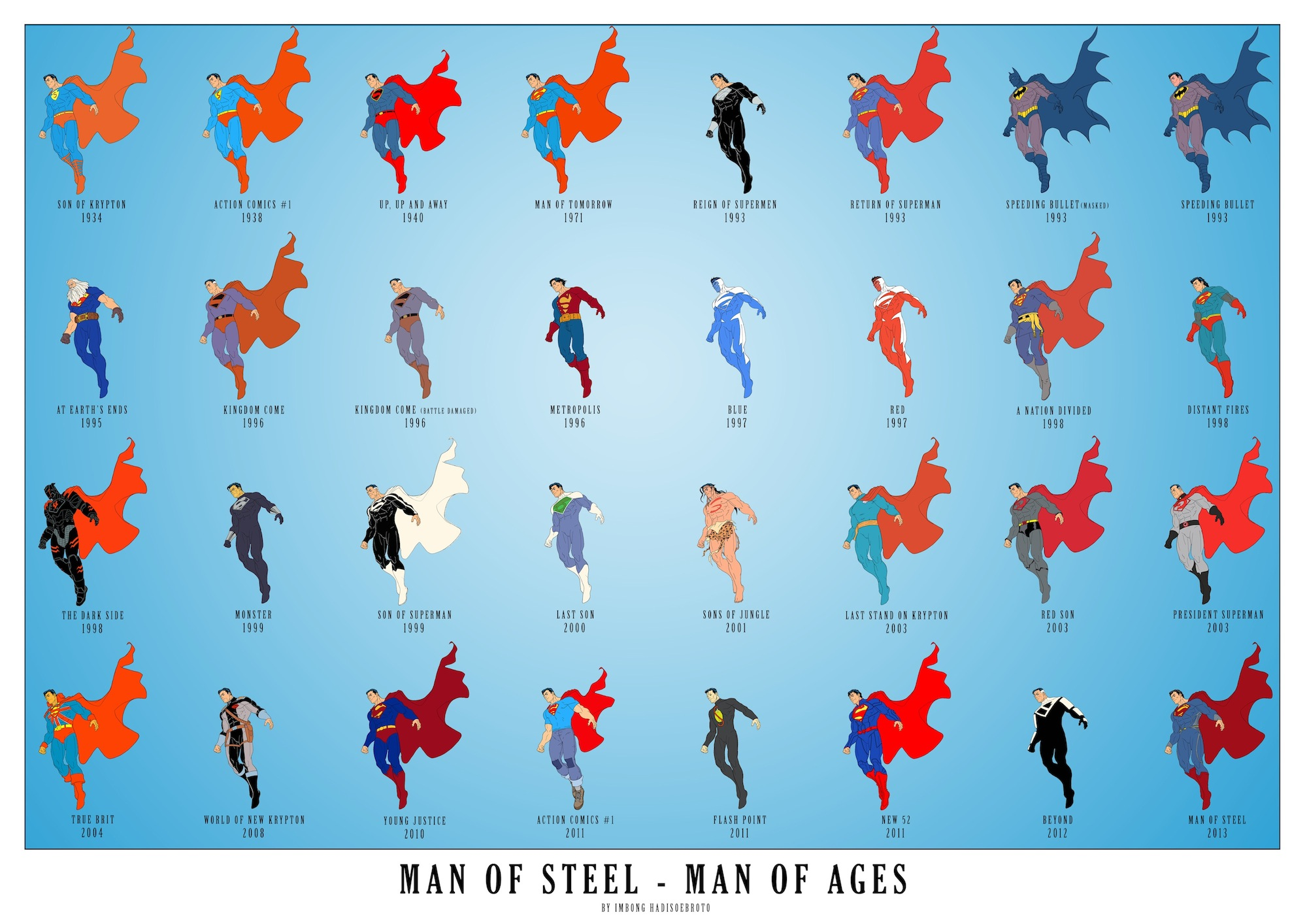 man_of_steel___man_of_ages