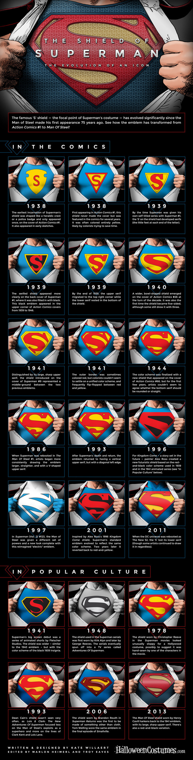 Infografía: Evolución del logotipo de Superman