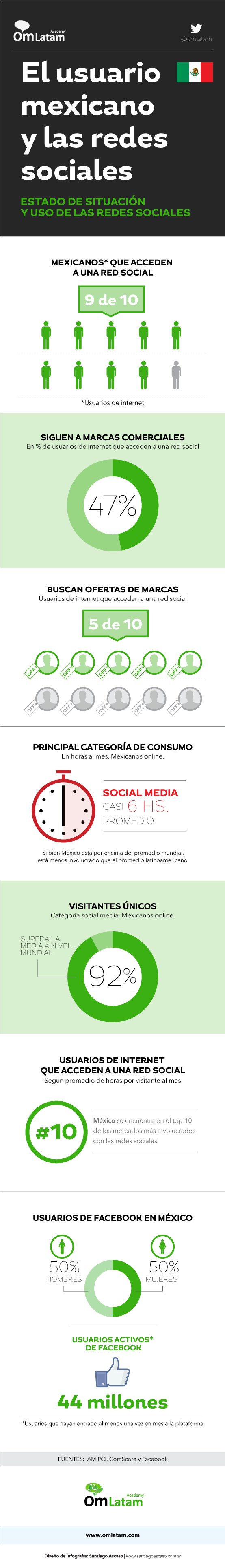 Info_Social_Media_Mexico_px (3)
